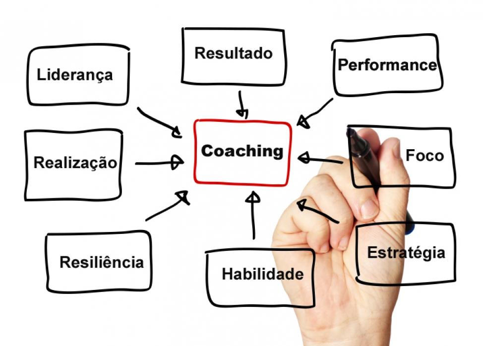 Especialista destaca a importância de treinamento para a vida pessoal e profissional